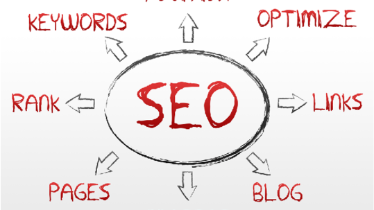 how-to-SEO-Your-Blog